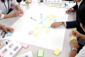 新入社員から社長まで参加するプロジェクト型の事業開発を通じて、組織・人材開発を行った事例
